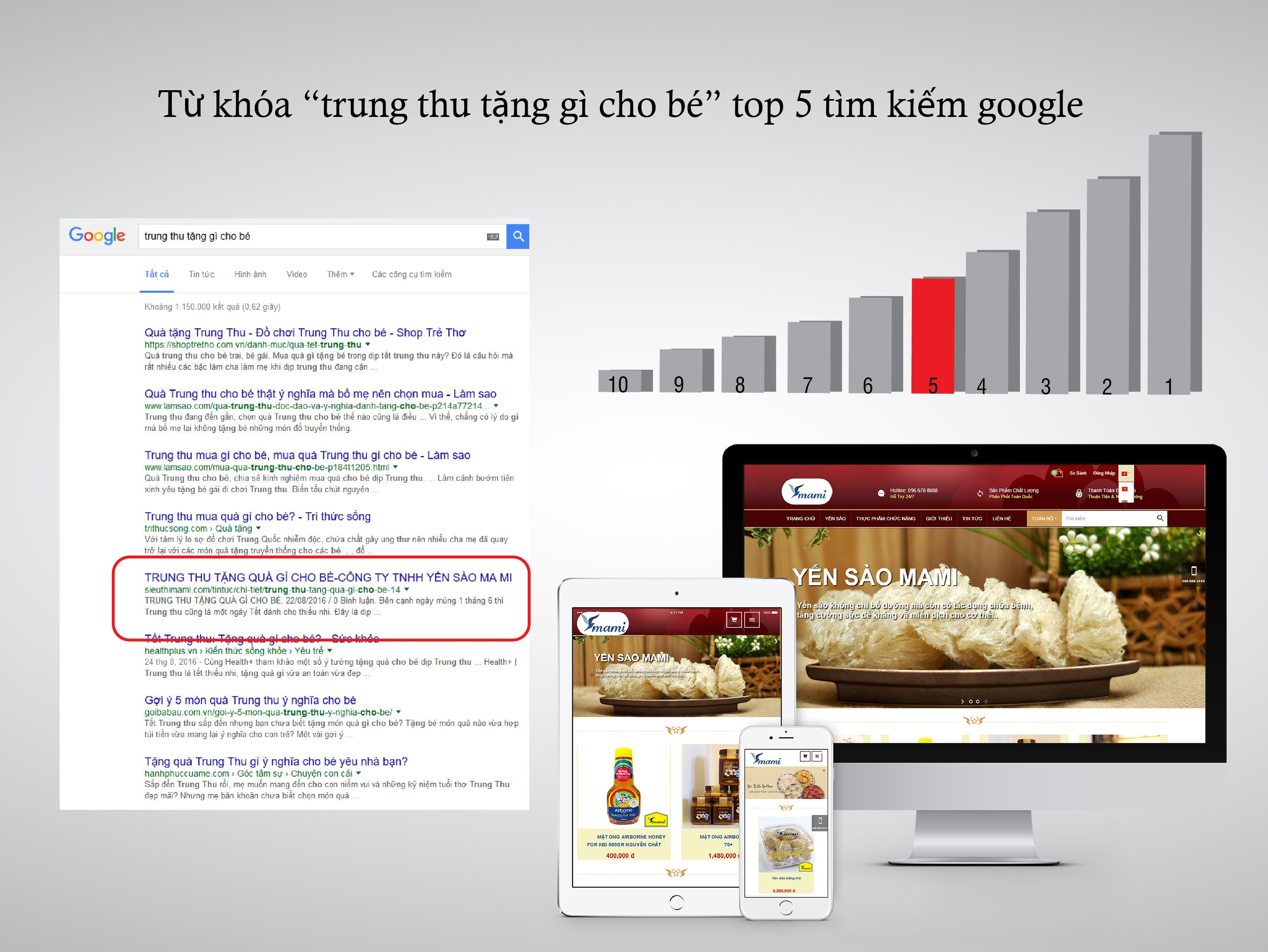 SEO cho website bán hàng sieuthimami.com