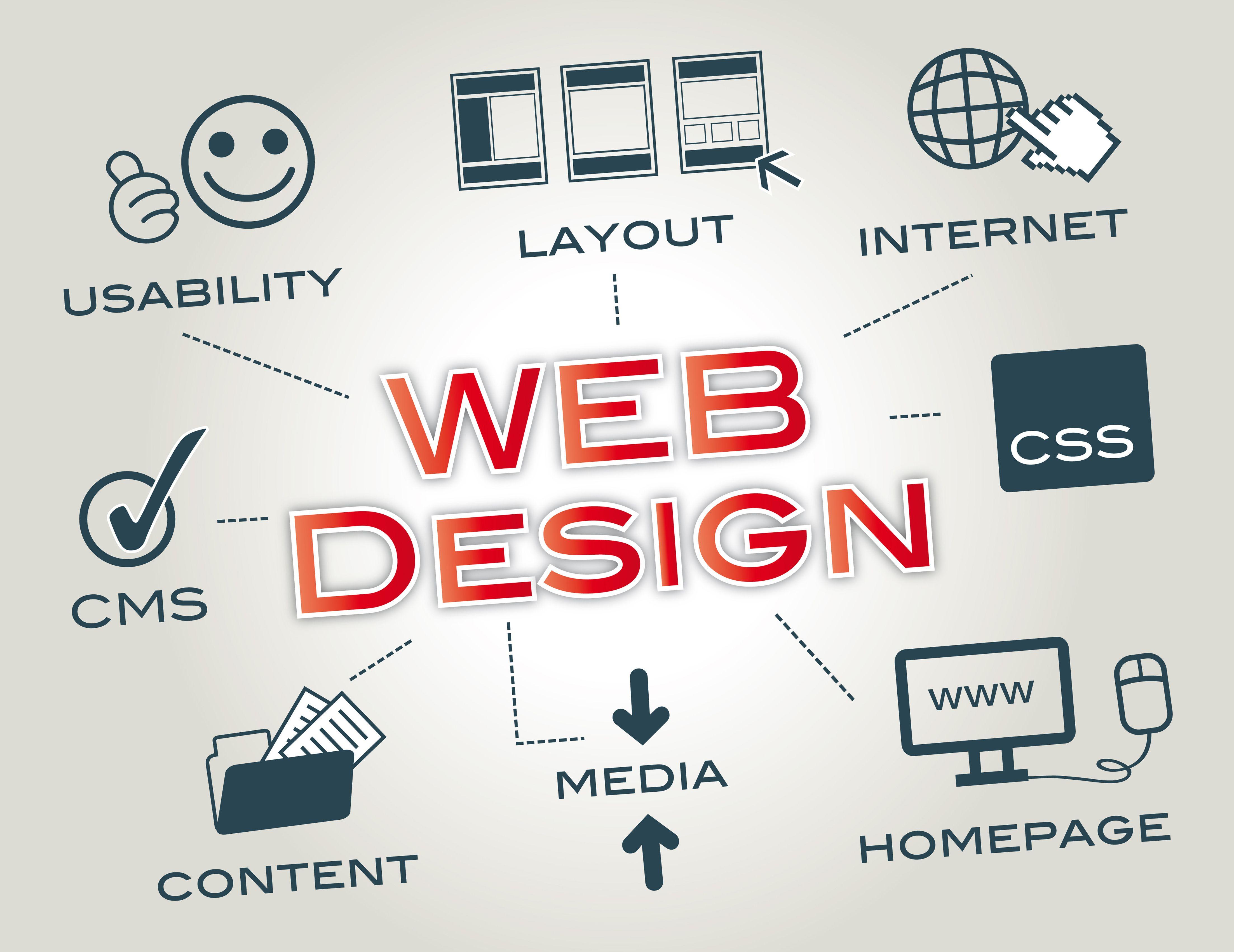 Thiết kế website giá rẻ chuyên nghiệp tại Hà Nội