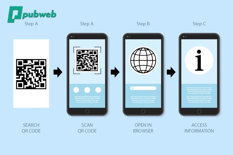 Áp dụng công nghệ QRcode trong truy xuất thông tin